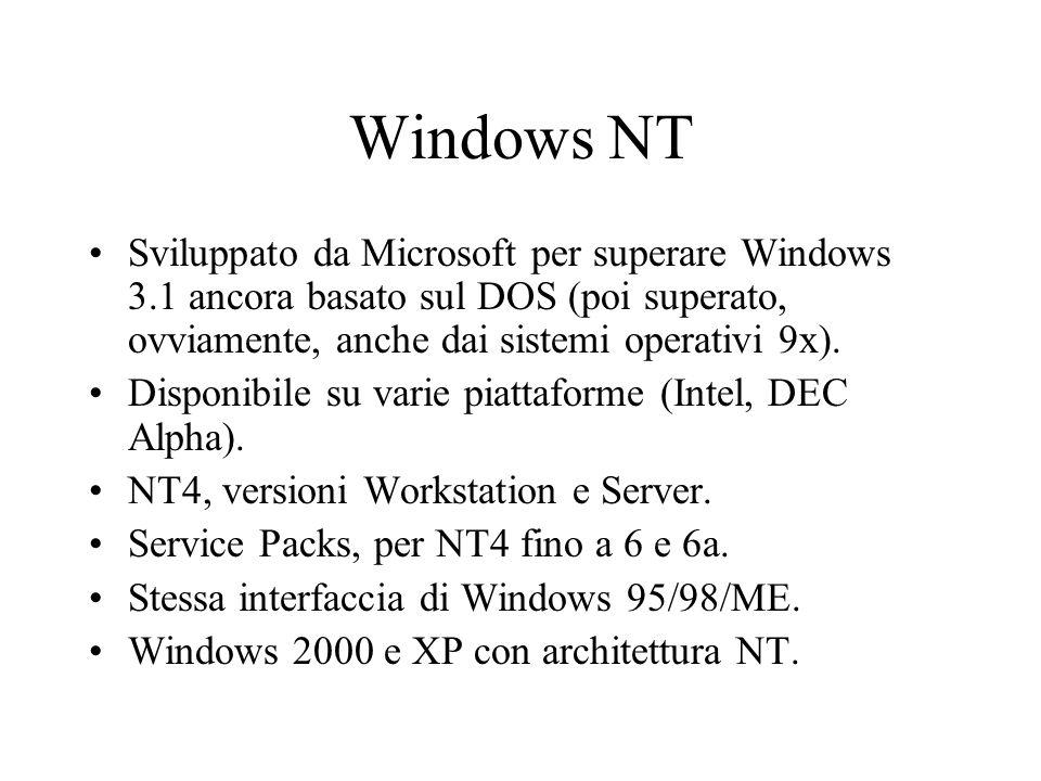Windows NT Sviluppato da Microsoft per superare Windows 3.1 ancora basato sul DOS (poi superato, ovviamente, anche dai sistemi operativi 9x). Disponib