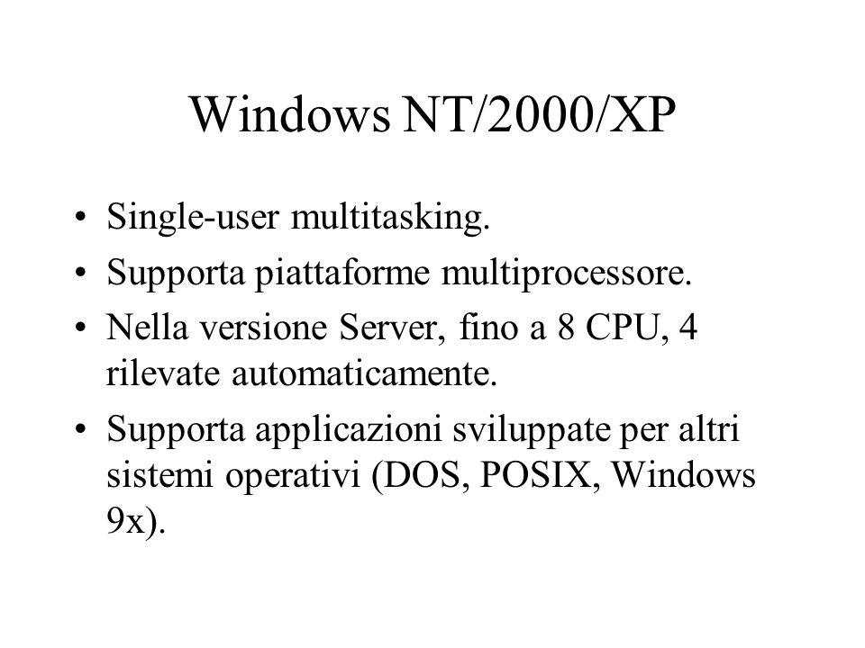 Windows NT/2000/XP Single-user multitasking. Supporta piattaforme multiprocessore. Nella versione Server, fino a 8 CPU, 4 rilevate automaticamente. Su
