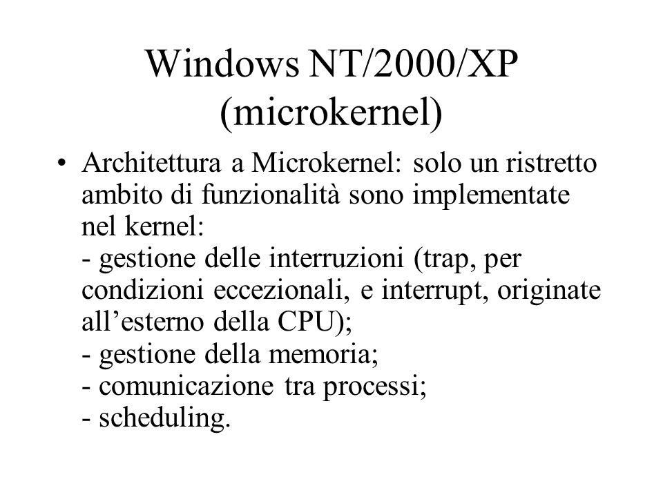 Windows NT/2000/XP (microkernel) Architettura a Microkernel: solo un ristretto ambito di funzionalità sono implementate nel kernel: - gestione delle i