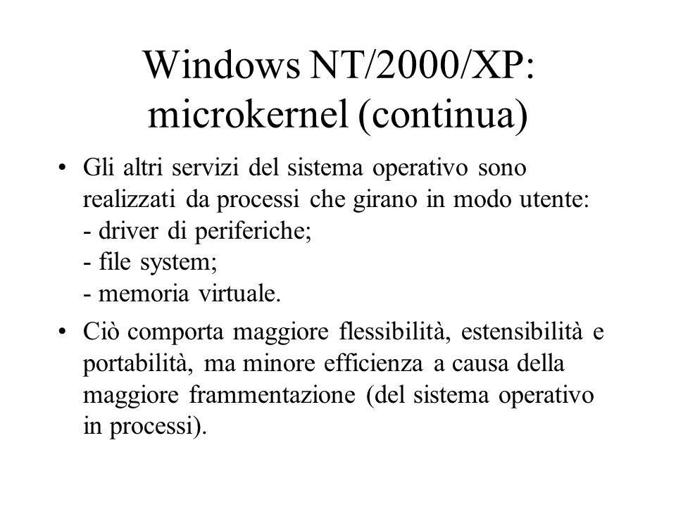 Windows NT/2000/XP: microkernel (continua) Gli altri servizi del sistema operativo sono realizzati da processi che girano in modo utente: - driver di