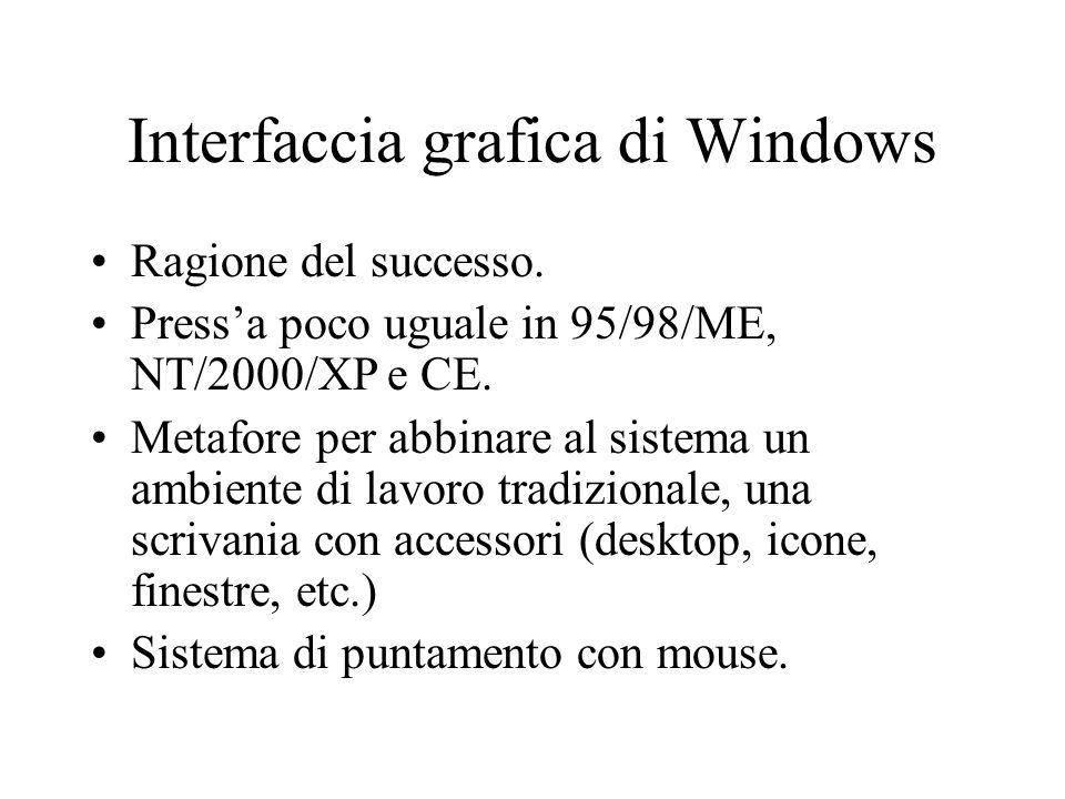 Interfaccia grafica di Windows Ragione del successo. Press'a poco uguale in 95/98/ME, NT/2000/XP e CE. Metafore per abbinare al sistema un ambiente di