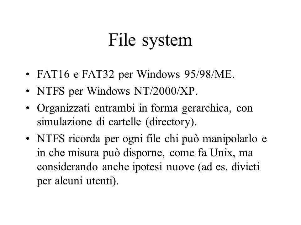 File system FAT16 e FAT32 per Windows 95/98/ME. NTFS per Windows NT/2000/XP. Organizzati entrambi in forma gerarchica, con simulazione di cartelle (di