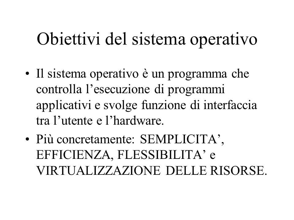 Obiettivi del sistema operativo Il sistema operativo è un programma che controlla l'esecuzione di programmi applicativi e svolge funzione di interfacc