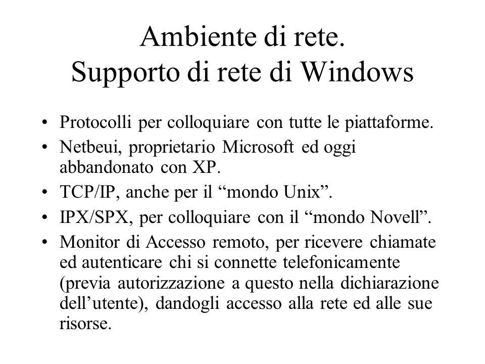 Ambiente di rete. Supporto di rete di Windows Protocolli per colloquiare con tutte le piattaforme. Netbeui, proprietario Microsoft ed oggi abbandonato