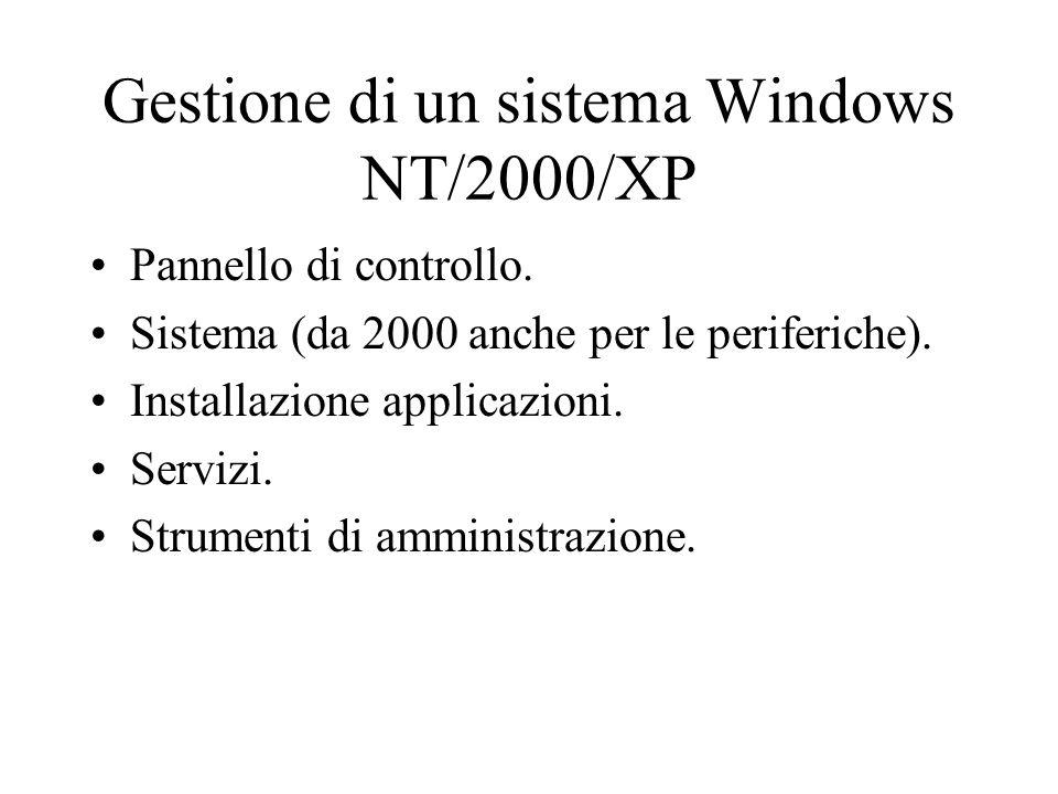 Gestione di un sistema Windows NT/2000/XP Pannello di controllo. Sistema (da 2000 anche per le periferiche). Installazione applicazioni. Servizi. Stru