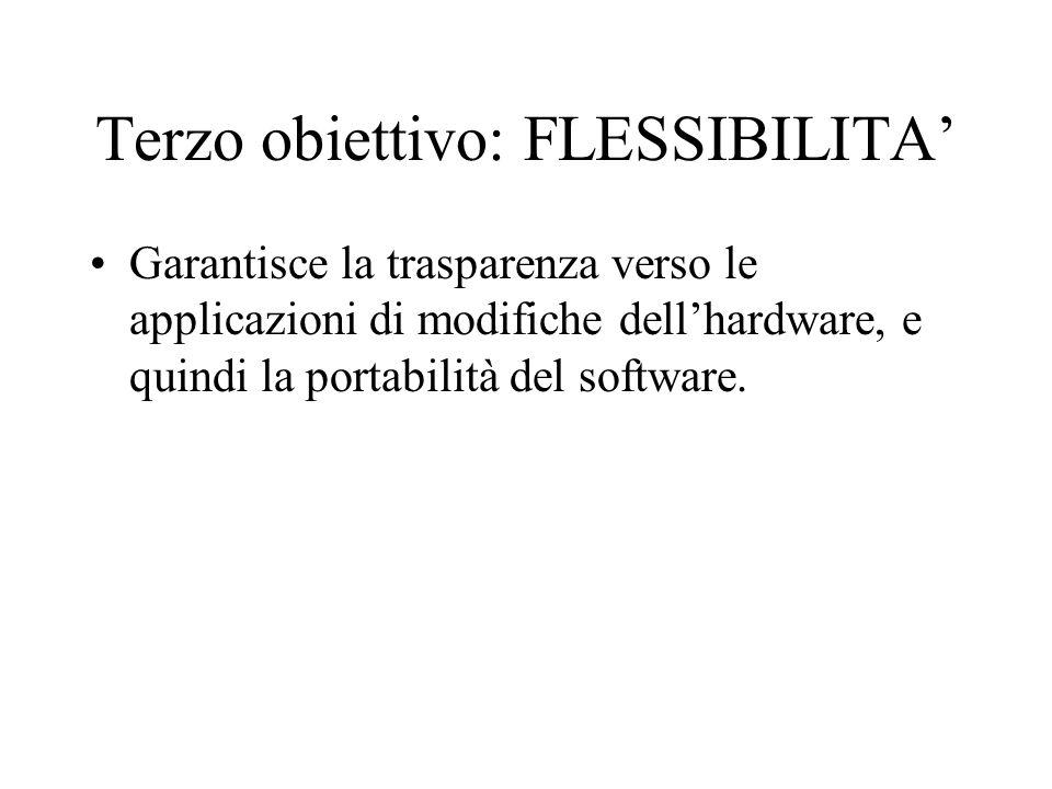 Terzo obiettivo: FLESSIBILITA' Garantisce la trasparenza verso le applicazioni di modifiche dell'hardware, e quindi la portabilità del software.