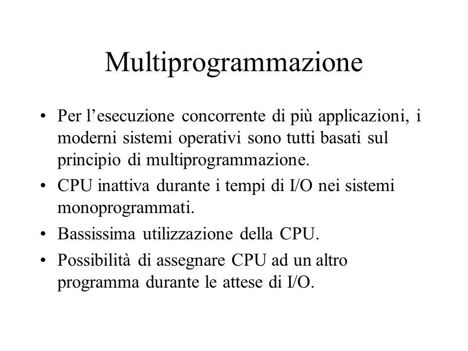 Multiprogrammazione Per l'esecuzione concorrente di più applicazioni, i moderni sistemi operativi sono tutti basati sul principio di multiprogrammazio