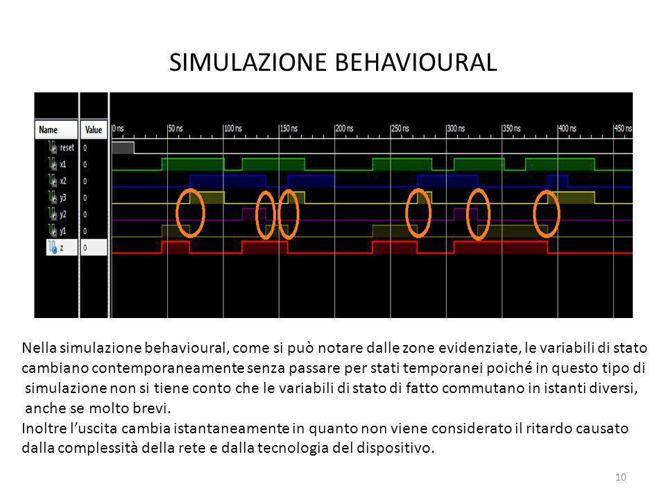 SIMULAZIONE BEHAVIOURAL 10 Nella simulazione behavioural, come si può notare dalle zone evidenziate, le variabili di stato cambiano contemporaneamente