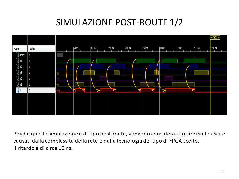 SIMULAZIONE POST-ROUTE 1/2 11 Poiché questa simulazione è di tipo post-route, vengono considerati i ritardi sulle uscite causati dalla complessità del