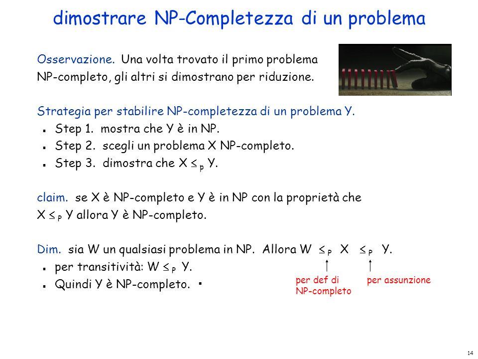 14 dimostrare NP-Completezza di un problema Osservazione. Una volta trovato il primo problema NP-completo, gli altri si dimostrano per riduzione. Stra