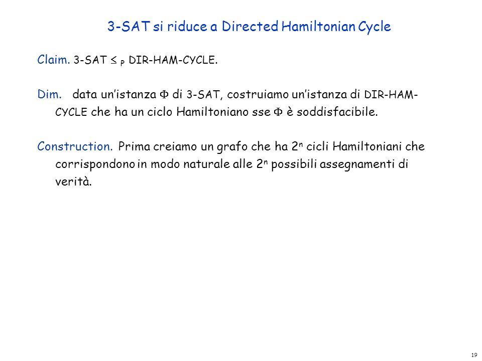 19 Claim. 3-SAT  P DIR-HAM-CYCLE. Dim. data un'istanza  di 3-SAT, costruiamo un'istanza di DIR-HAM- CYCLE che ha un ciclo Hamiltoniano sse  è soddi