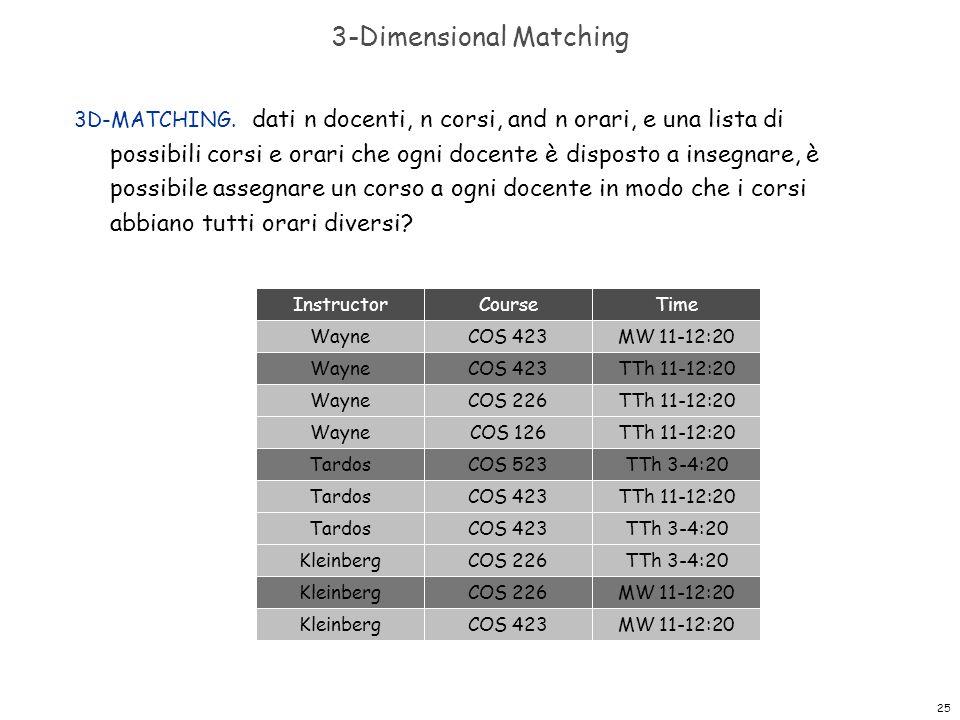 25 3-Dimensional Matching 3D-MATCHING. dati n docenti, n corsi, and n orari, e una lista di possibili corsi e orari che ogni docente è disposto a inse