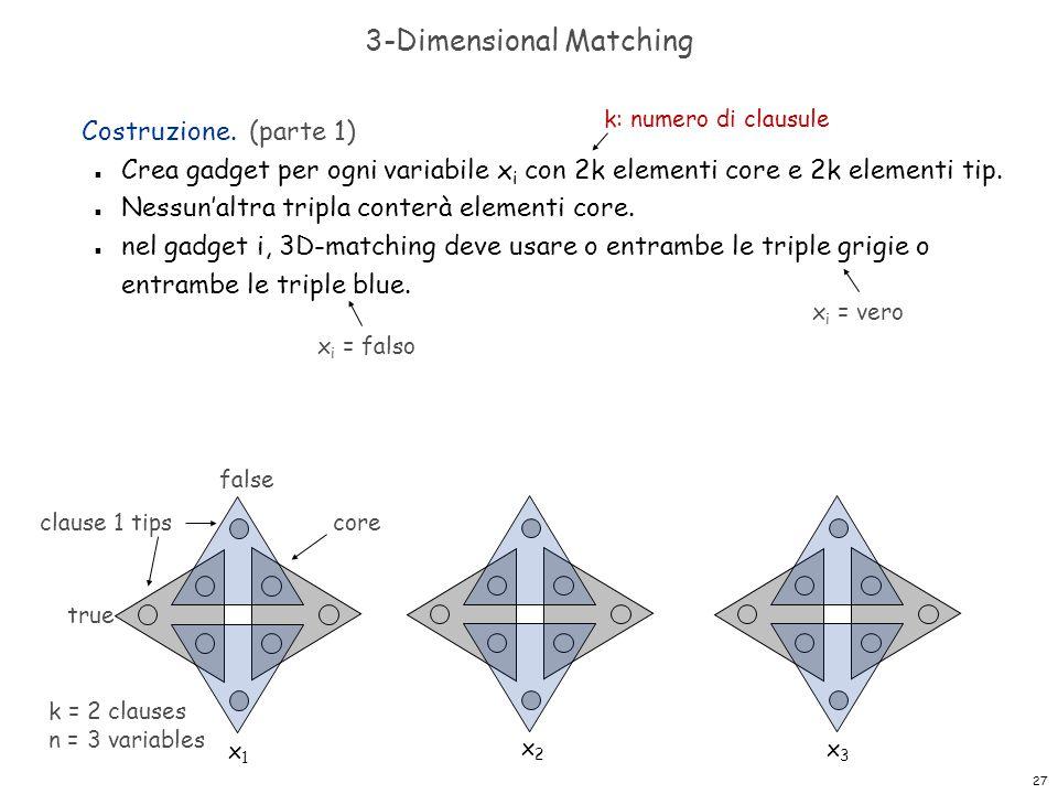 27 3-Dimensional Matching Costruzione. (parte 1) n Crea gadget per ogni variabile x i con 2k elementi core e 2k elementi tip. n Nessun'altra tripla co