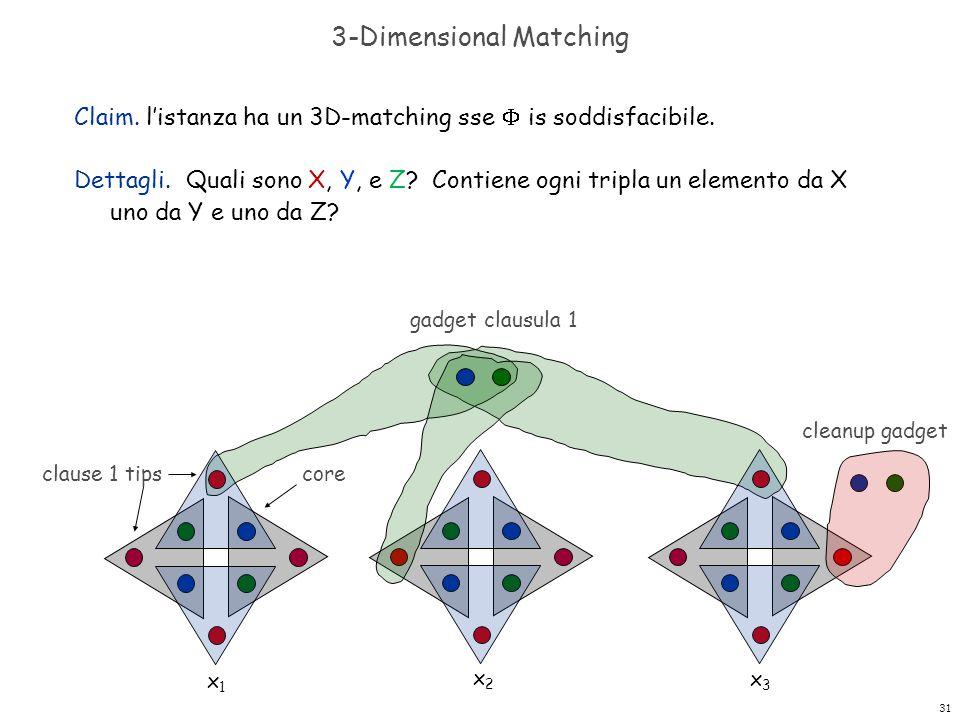 31 3-Dimensional Matching Claim. l'istanza ha un 3D-matching sse  is soddisfacibile. Dettagli. Quali sono X, Y, e Z? Contiene ogni tripla un elemento