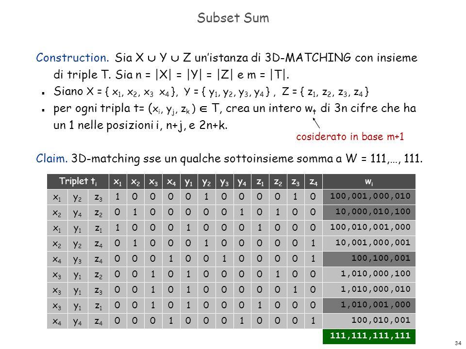 34 Subset Sum Construction. Sia X  Y  Z un'istanza di 3D-MATCHING con insieme di triple T. Sia n = |X| = |Y| = |Z| e m = |T|. n Siano X = { x 1, x 2