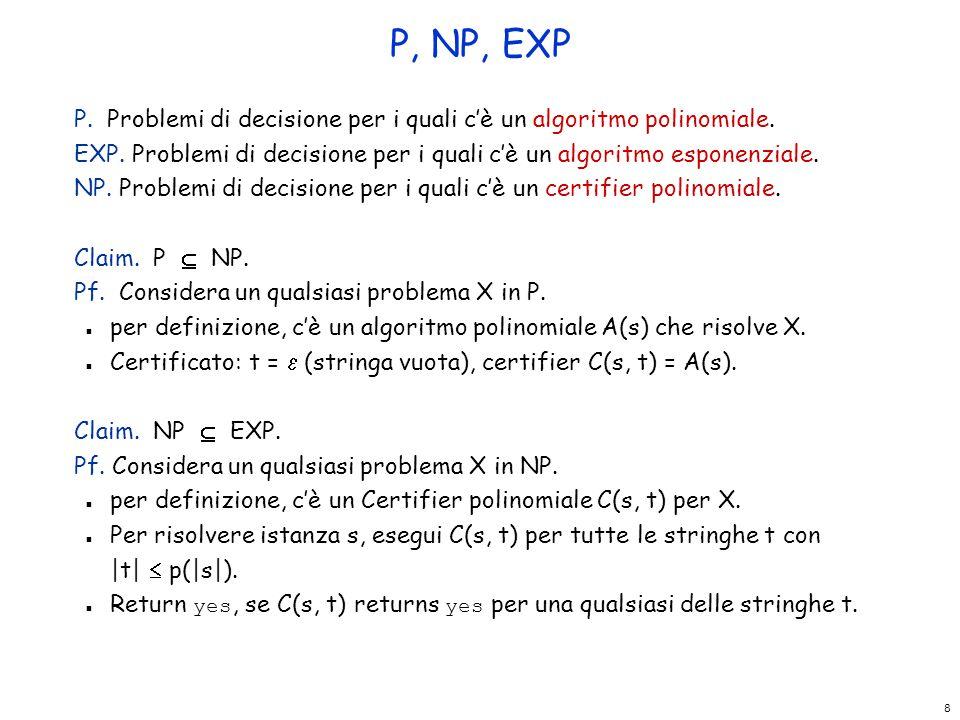 8 P, NP, EXP P. Problemi di decisione per i quali c'è un algoritmo polinomiale. EXP. Problemi di decisione per i quali c'è un algoritmo esponenziale.