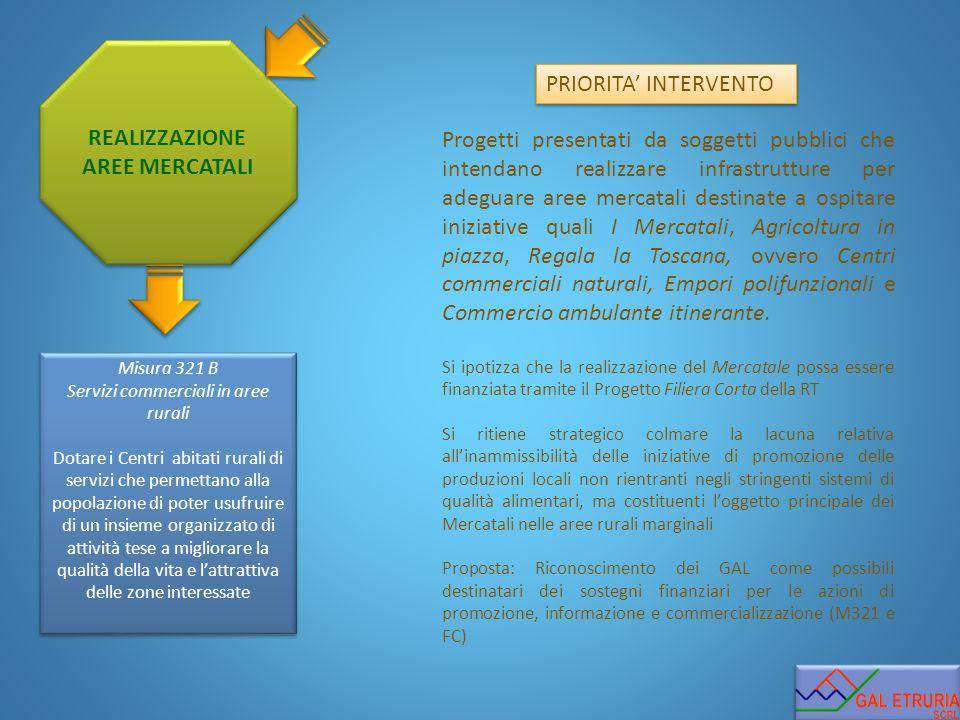 REALIZZAZIONE AREE MERCATALI PRIORITA' INTERVENTO Progetti presentati da soggetti pubblici che intendano realizzare infrastrutture per adeguare aree m