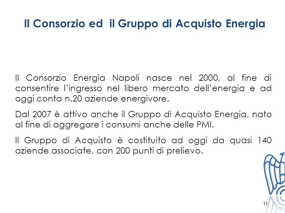 Il Consorzio ed il Gruppo di Acquisto Energia Il Consorzio Energia Napoli nasce nel 2000, al fine di consentire l'ingresso nel libero mercato dell'ene