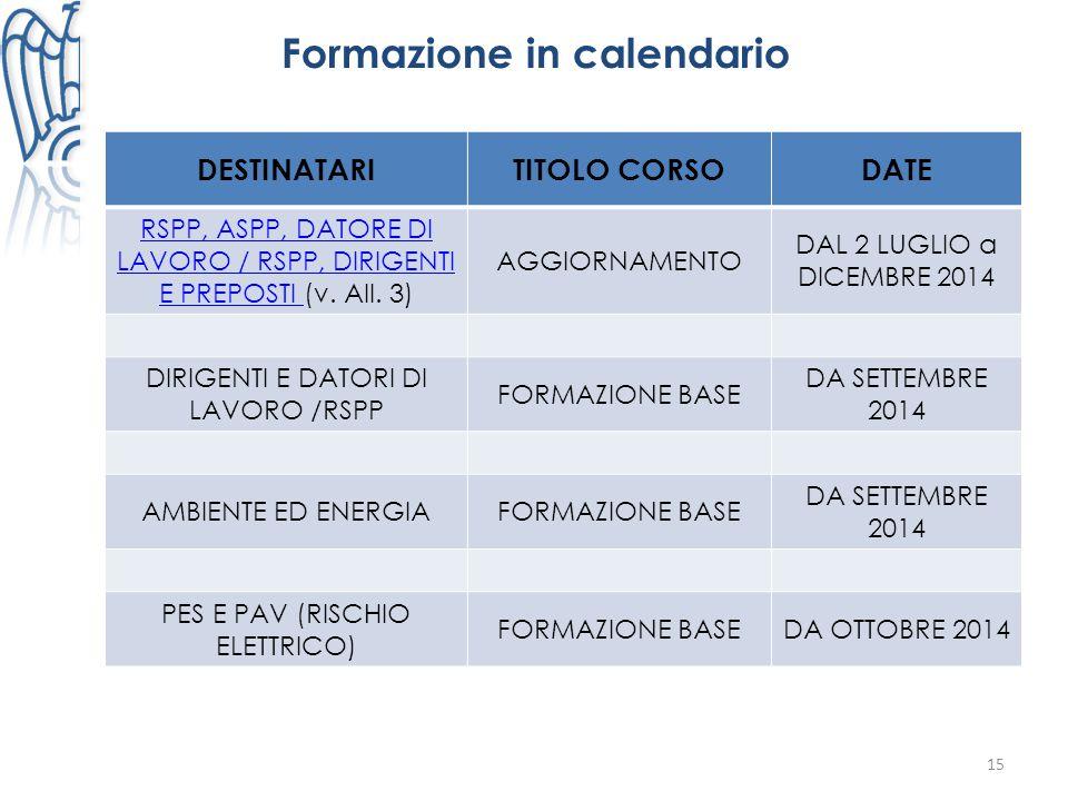 Formazione in calendario 15 DESTINATARITITOLO CORSODATE RSPP, ASPP, DATORE DI LAVORO / RSPP, DIRIGENTI E PREPOSTI RSPP, ASPP, DATORE DI LAVORO / RSPP,