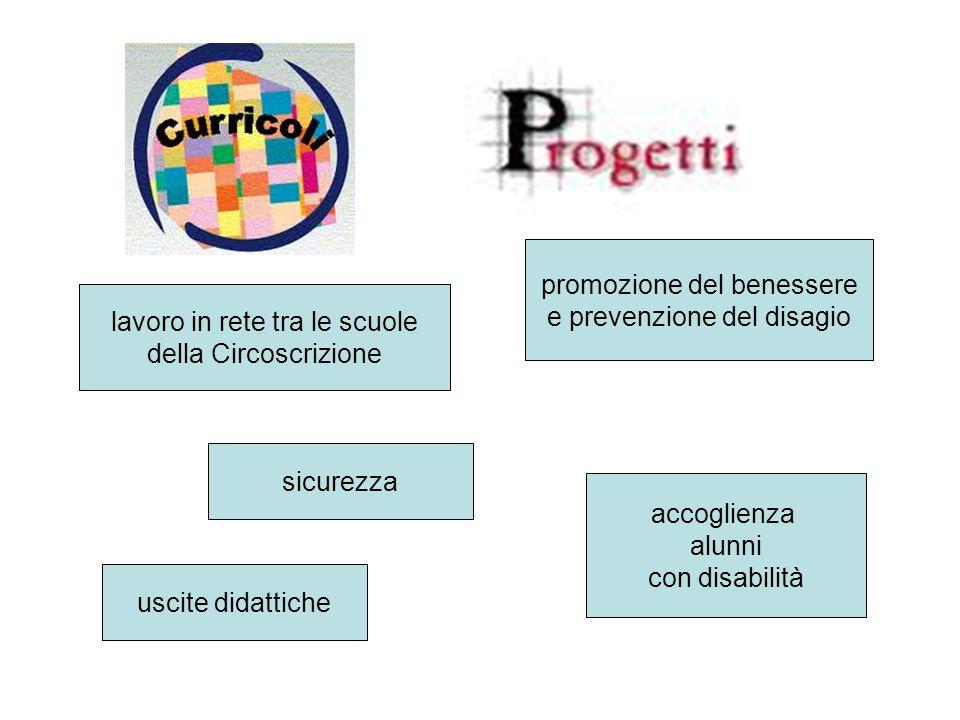 lavoro in rete tra le scuole della Circoscrizione accoglienza alunni con disabilità promozione del benessere e prevenzione del disagio uscite didattic
