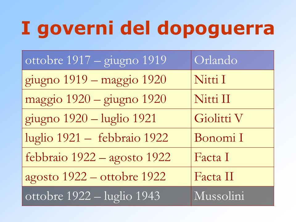 I governi del dopoguerra ottobre 1917 – giugno 1919Orlando giugno 1919 – maggio 1920Nitti I maggio 1920 – giugno 1920Nitti II giugno 1920 – luglio 192