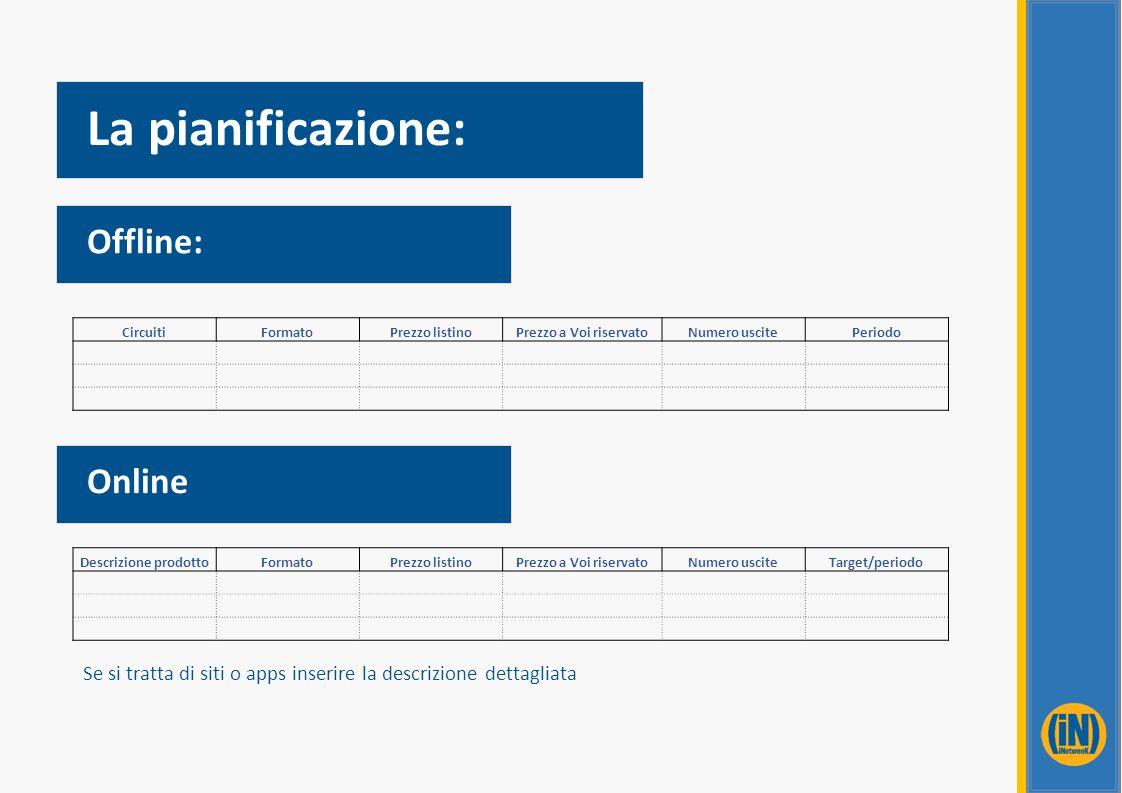 La pianificazione: Offline: Online Se si tratta di siti o apps inserire la descrizione dettagliata CircuitiFormatoPrezzo listinoPrezzo a Voi riservato