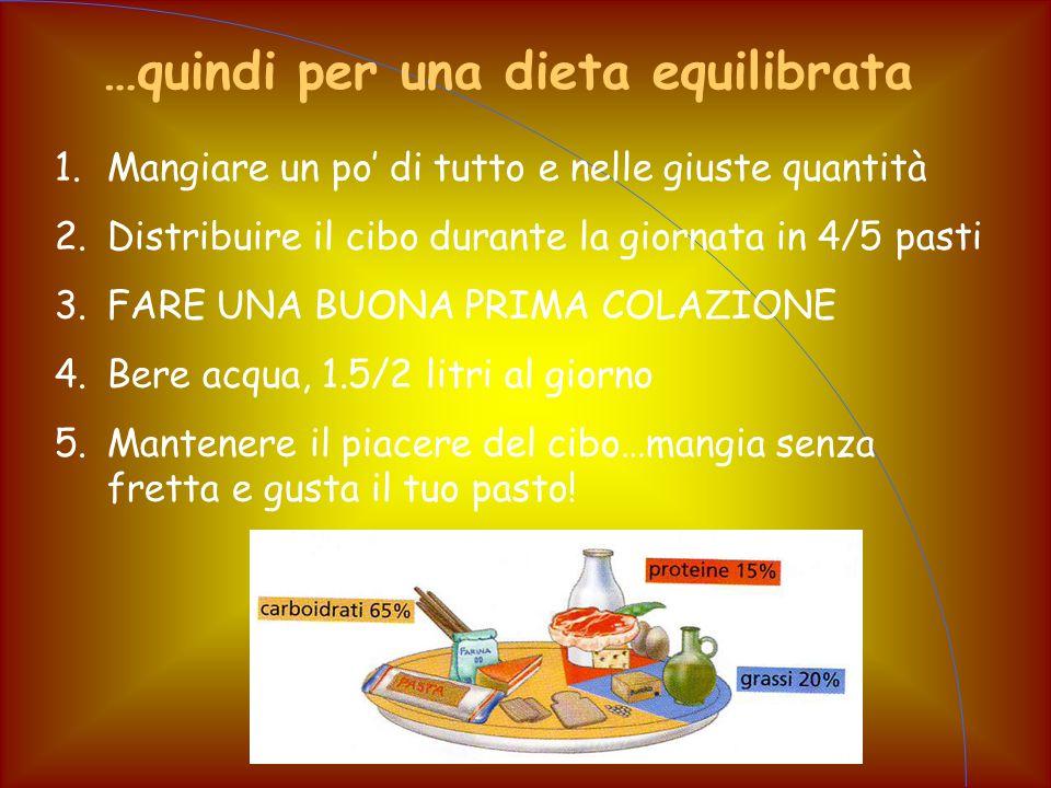 …quindi per una dieta equilibrata 1.Mangiare un po' di tutto e nelle giuste quantità 2.Distribuire il cibo durante la giornata in 4/5 pasti 3.FARE UNA