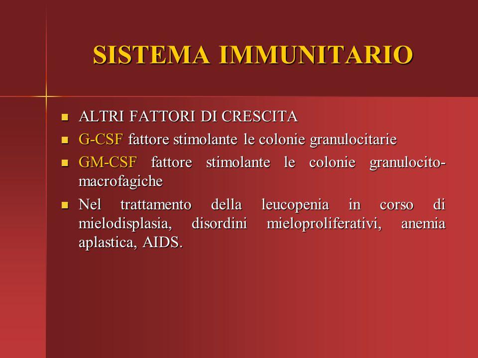 SISTEMA IMMUNITARIO ALTRI FATTORI DI CRESCITA ALTRI FATTORI DI CRESCITA G-CSF fattore stimolante le colonie granulocitarie G-CSF fattore stimolante le