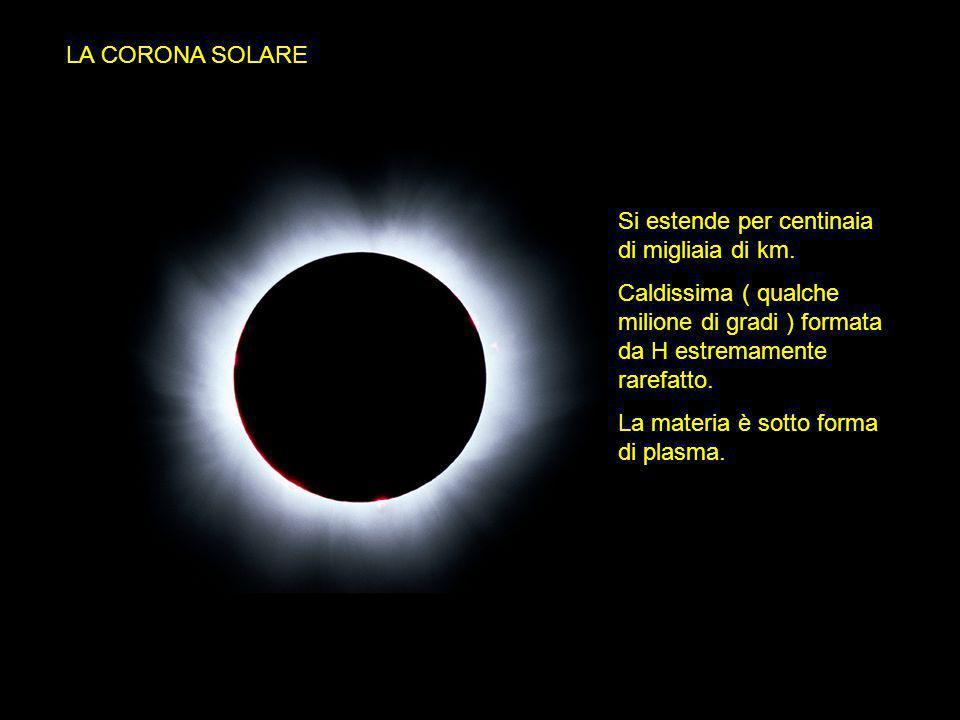 LA CORONA SOLARE Si estende per centinaia di migliaia di km. Caldissima ( qualche milione di gradi ) formata da H estremamente rarefatto. La materia è