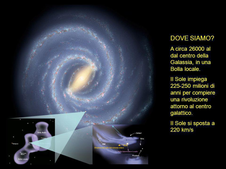 DOVE SIAMO? A circa 26000 al dal centro della Galassia, in una Bolla locale. Il Sole impiega 225-250 milioni di anni per compiere una rivoluzione atto