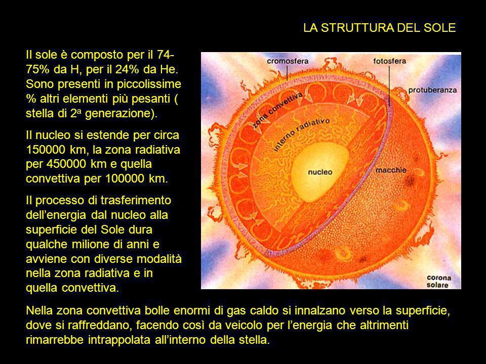 LA STRUTTURA DEL SOLE Il sole è composto per il 74- 75% da H, per il 24% da He. Sono presenti in piccolissime % altri elementi più pesanti ( stella di
