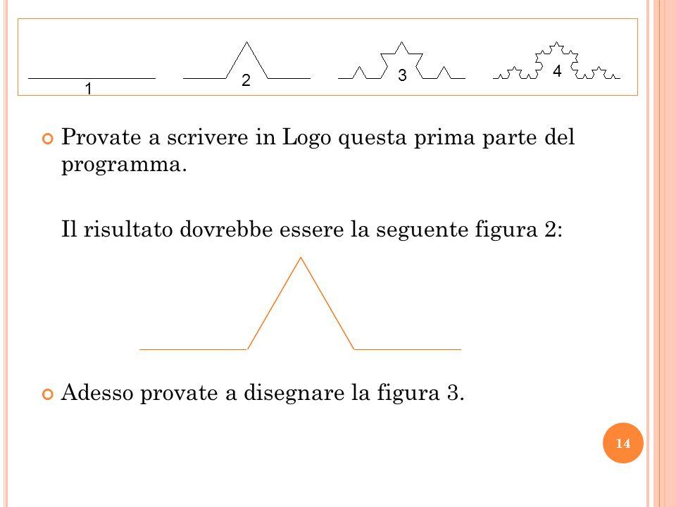 Non tutte le vostre procedure permetteranno di trovare un algoritmo ricorsivo e quindi di continuare a spezzettare le linee sempre in tre parti uguali.