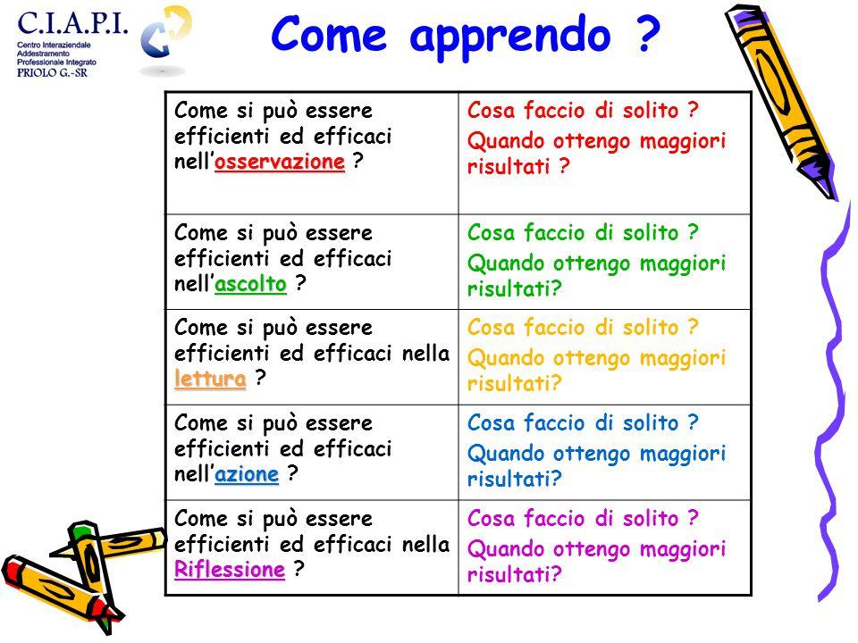 Come apprendo ? osservazione Come si può essere efficienti ed efficaci nell'osservazione ? Cosa faccio di solito ? Quando ottengo maggiori risultati ?