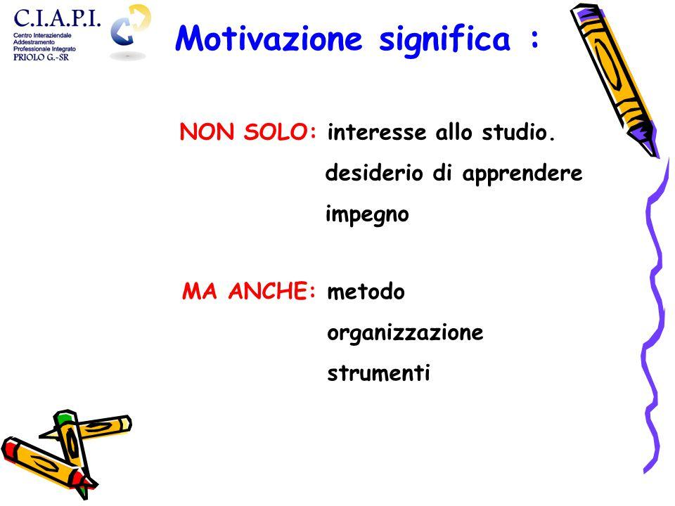 Motivazione significa : NON SOLO: interesse allo studio. desiderio di apprendere impegno MA ANCHE: metodo organizzazione strumenti