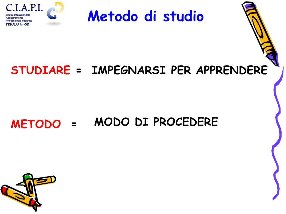 METODO = STUDIARE = Metodo di studio IMPEGNARSI PER APPRENDERE MODO DI PROCEDERE