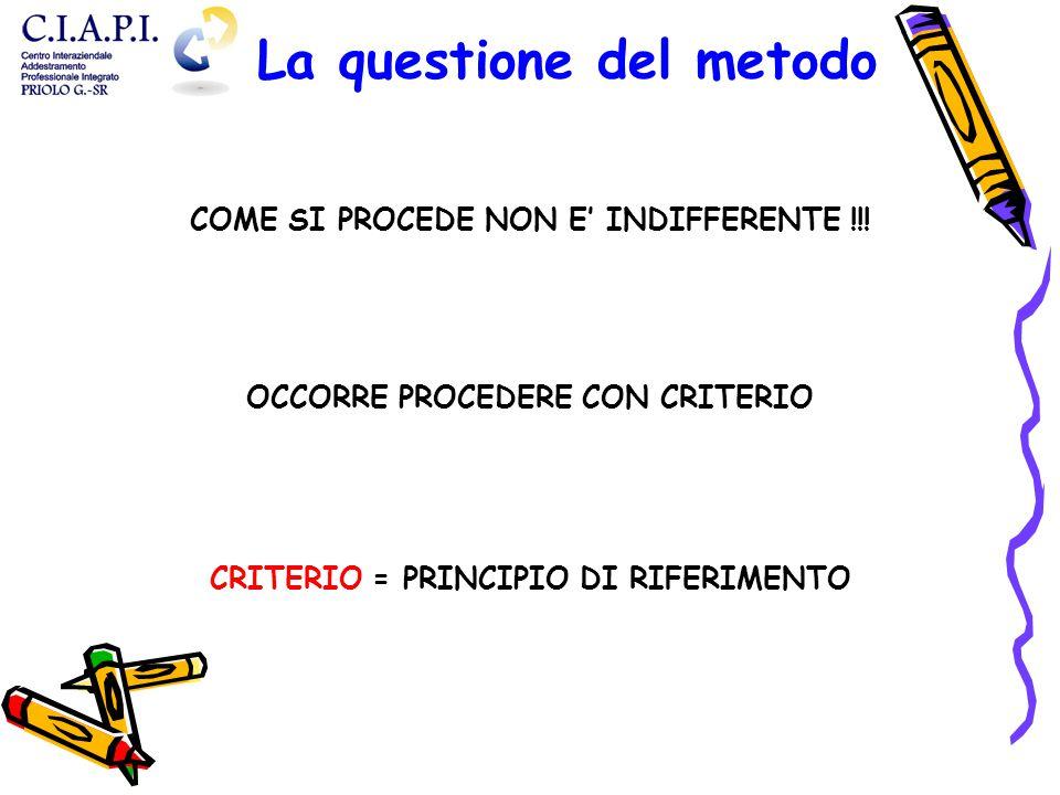 La questione del metodo COME SI PROCEDE NON E' INDIFFERENTE !!.
