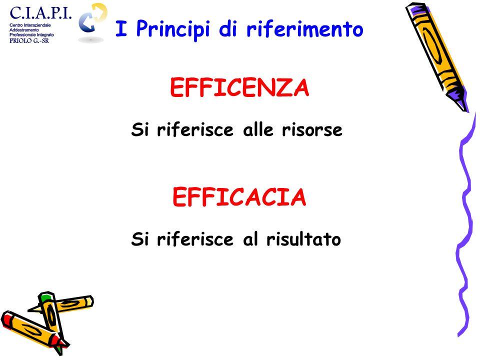 I Principi di riferimento Si riferisce alle risorse EFFICENZA EFFICACIA Si riferisce al risultato