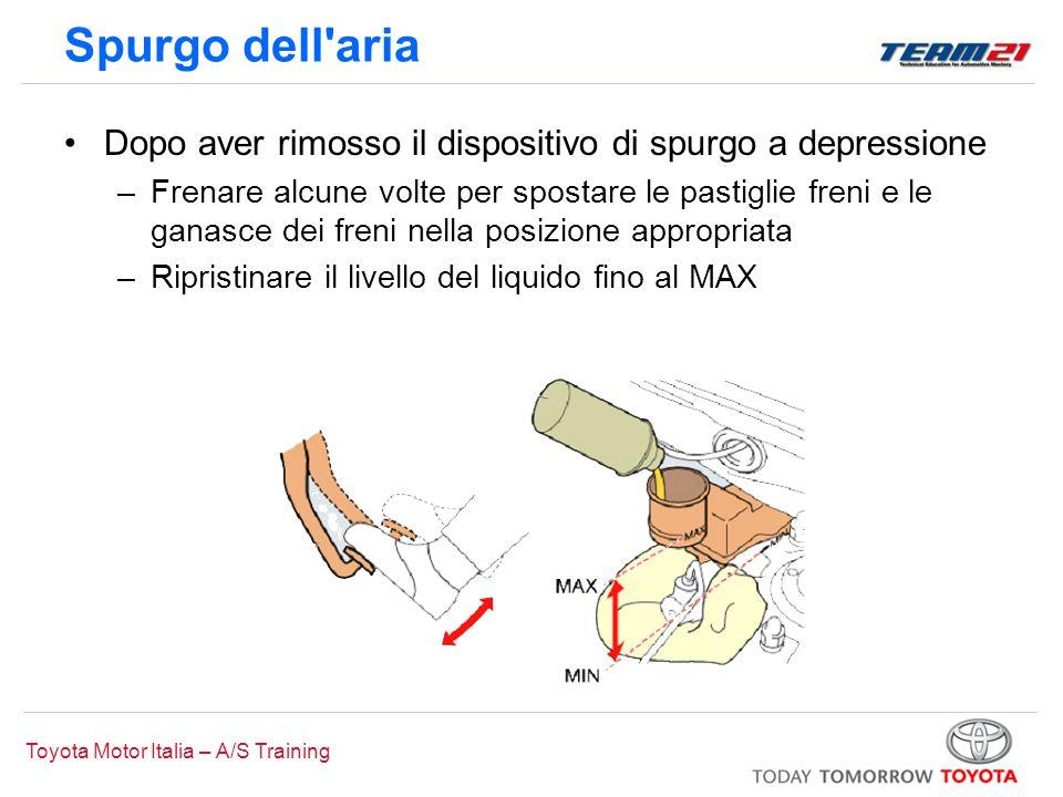 Toyota Motor Italia – A/S Training Spurgo dell'aria Dopo aver rimosso il dispositivo di spurgo a depressione –Frenare alcune volte per spostare le pas