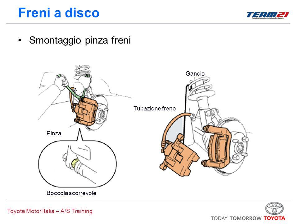 Toyota Motor Italia – A/S Training Freni a disco Smontaggio pinza freni Pinza Boccola scorrevole Tubazione freno Gancio