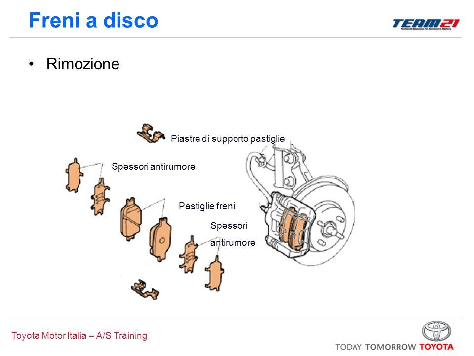 Toyota Motor Italia – A/S Training Freni a disco Rimozione Piastre di supporto pastiglie Pastiglie freni Spessori antirumore Spessori antirumore
