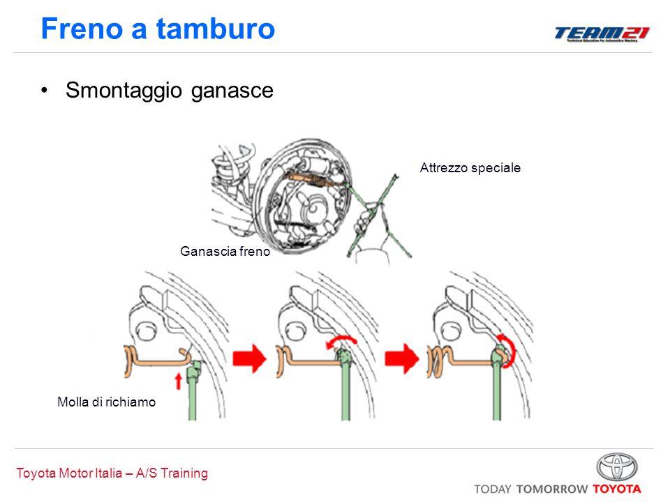 Toyota Motor Italia – A/S Training Freno a tamburo Ganascia freno Attrezzo speciale Molla di richiamo Smontaggio ganasce