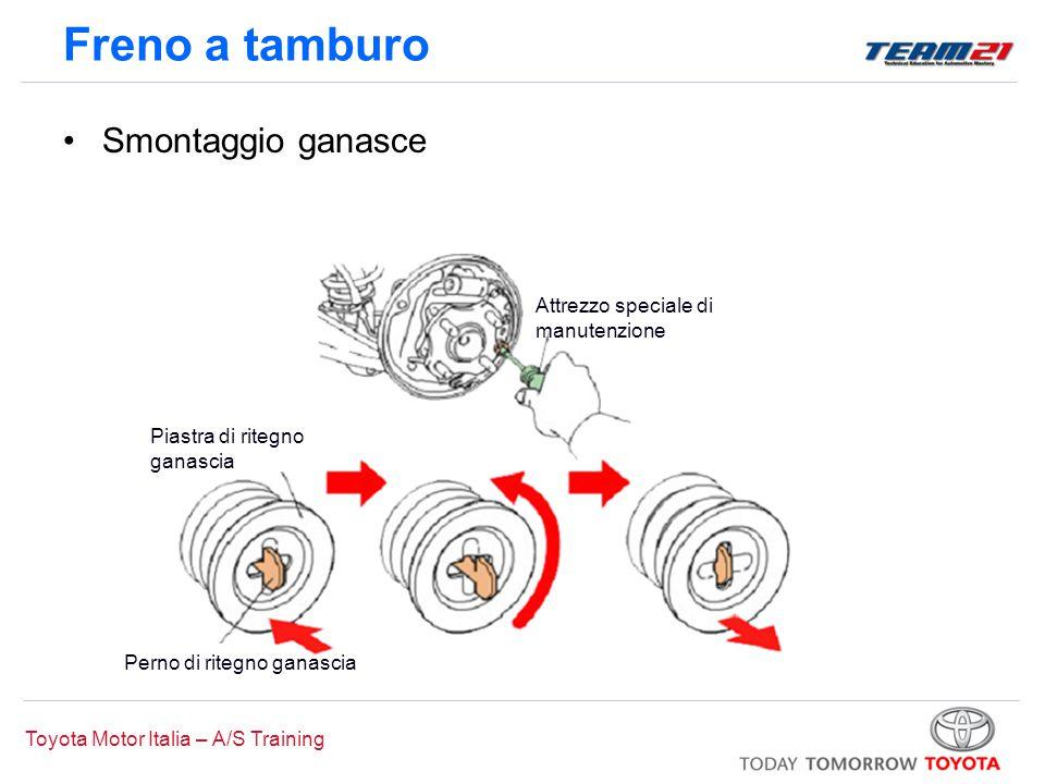 Toyota Motor Italia – A/S Training Freno a tamburo Smontaggio ganasce Attrezzo speciale di manutenzione Piastra di ritegno ganascia Perno di ritegno g