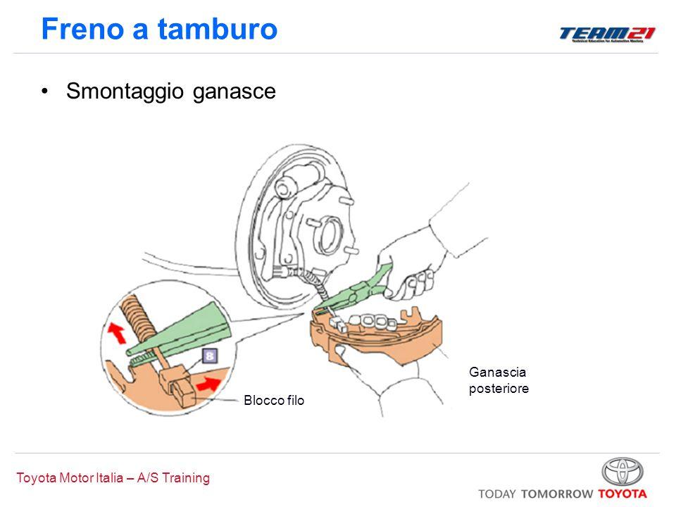 Toyota Motor Italia – A/S Training Freno a tamburo Smontaggio ganasce Ganascia posteriore Blocco filo