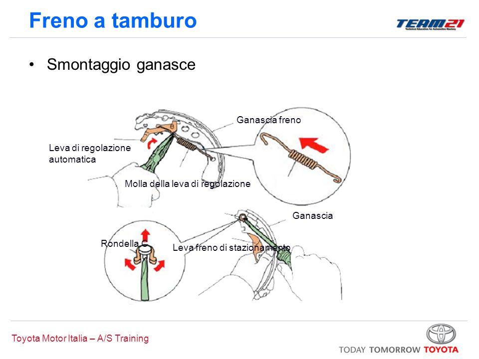 Toyota Motor Italia – A/S Training Freno a tamburo Smontaggio ganasce Ganascia freno Molla della leva di regolazione Leva di regolazione automatica Ro
