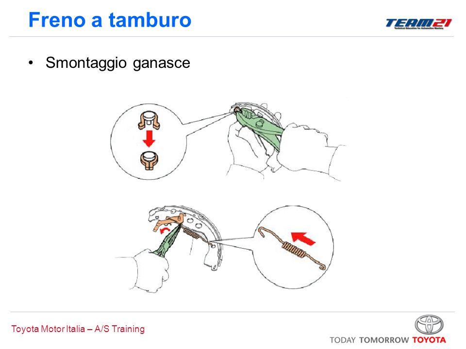 Toyota Motor Italia – A/S Training Freno a tamburo Smontaggio ganasce