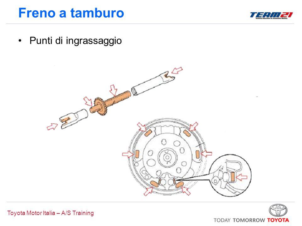 Toyota Motor Italia – A/S Training Freno a tamburo Punti di ingrassaggio