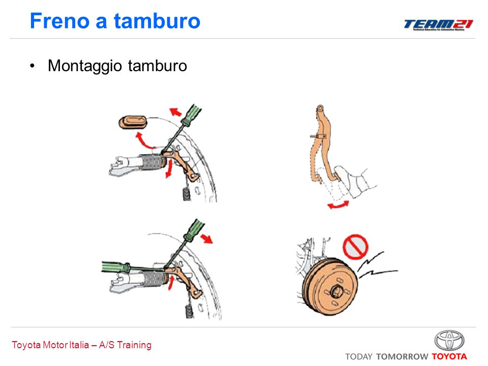 Toyota Motor Italia – A/S Training Freno a tamburo Montaggio tamburo