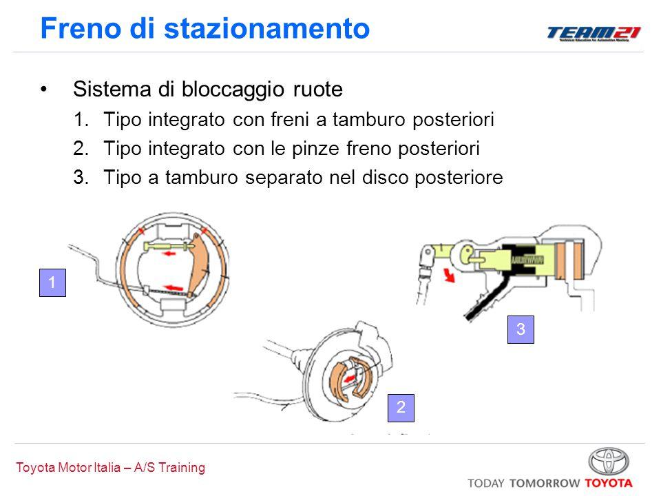 Toyota Motor Italia – A/S Training Freno di stazionamento Sistema di bloccaggio ruote 1.Tipo integrato con freni a tamburo posteriori 2.Tipo integrato
