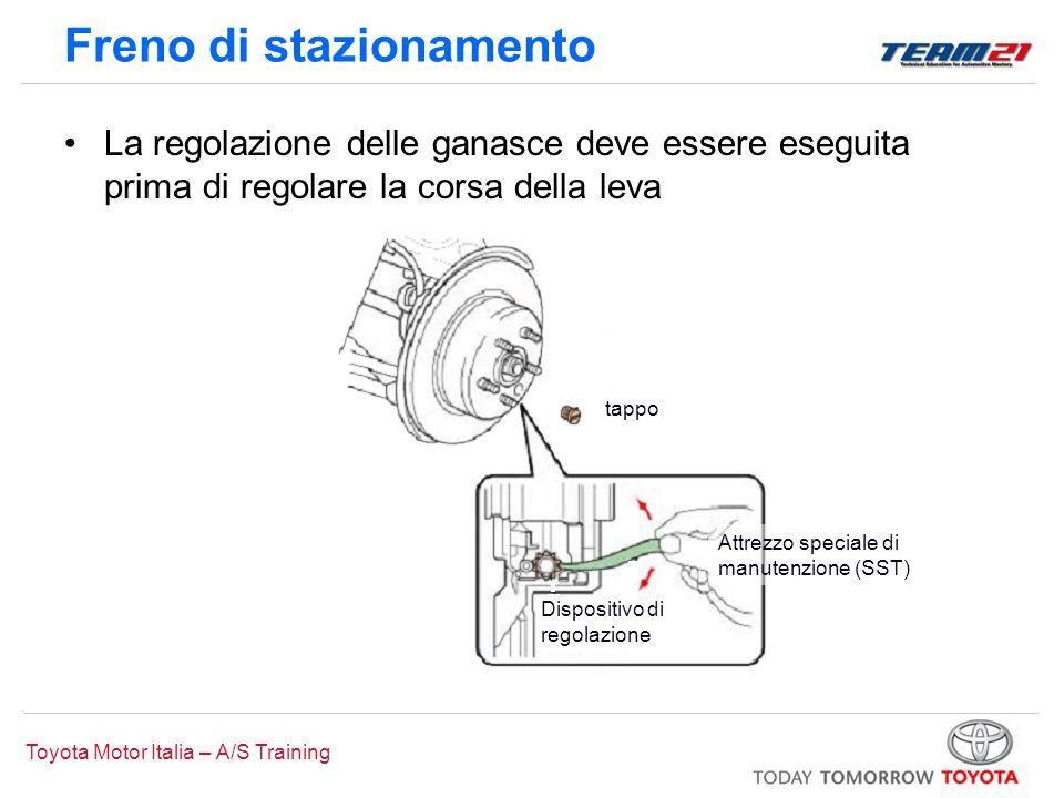 Toyota Motor Italia – A/S Training Freno di stazionamento La regolazione delle ganasce deve essere eseguita prima di regolare la corsa della leva tapp