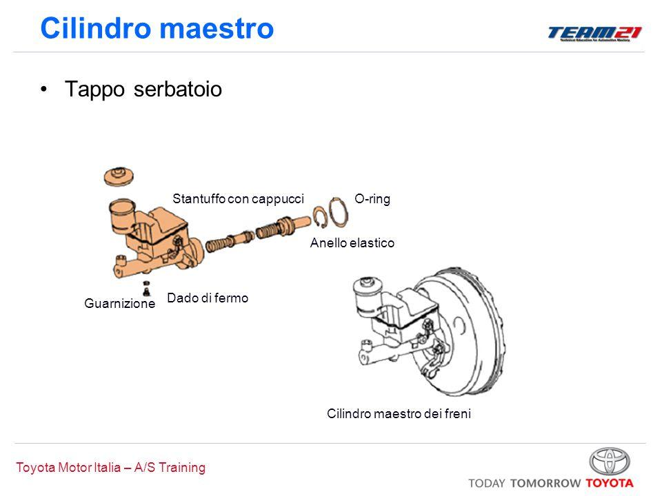 Toyota Motor Italia – A/S Training Cilindro maestro Tappo serbatoio Stantuffo con cappucci Anello elastico O-ring Dado di fermo Guarnizione Cilindro m